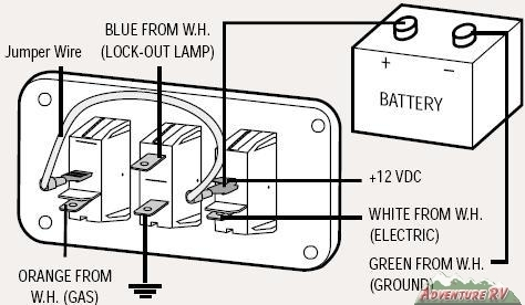 2015 Stealth 2313 Water Heater Problem 79069 3 on travel trailer wiring diagram